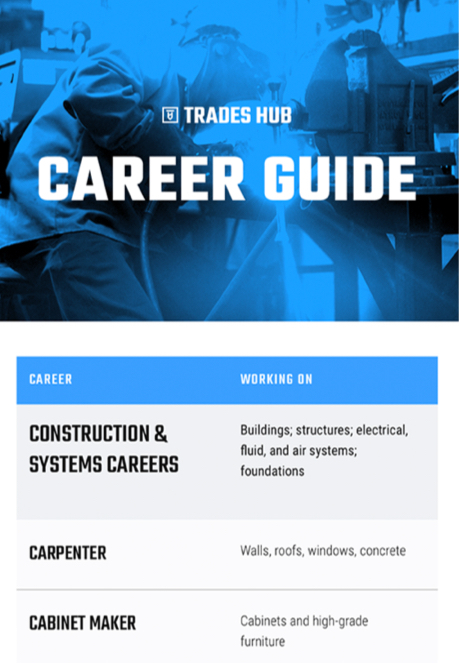 Career Guide Example